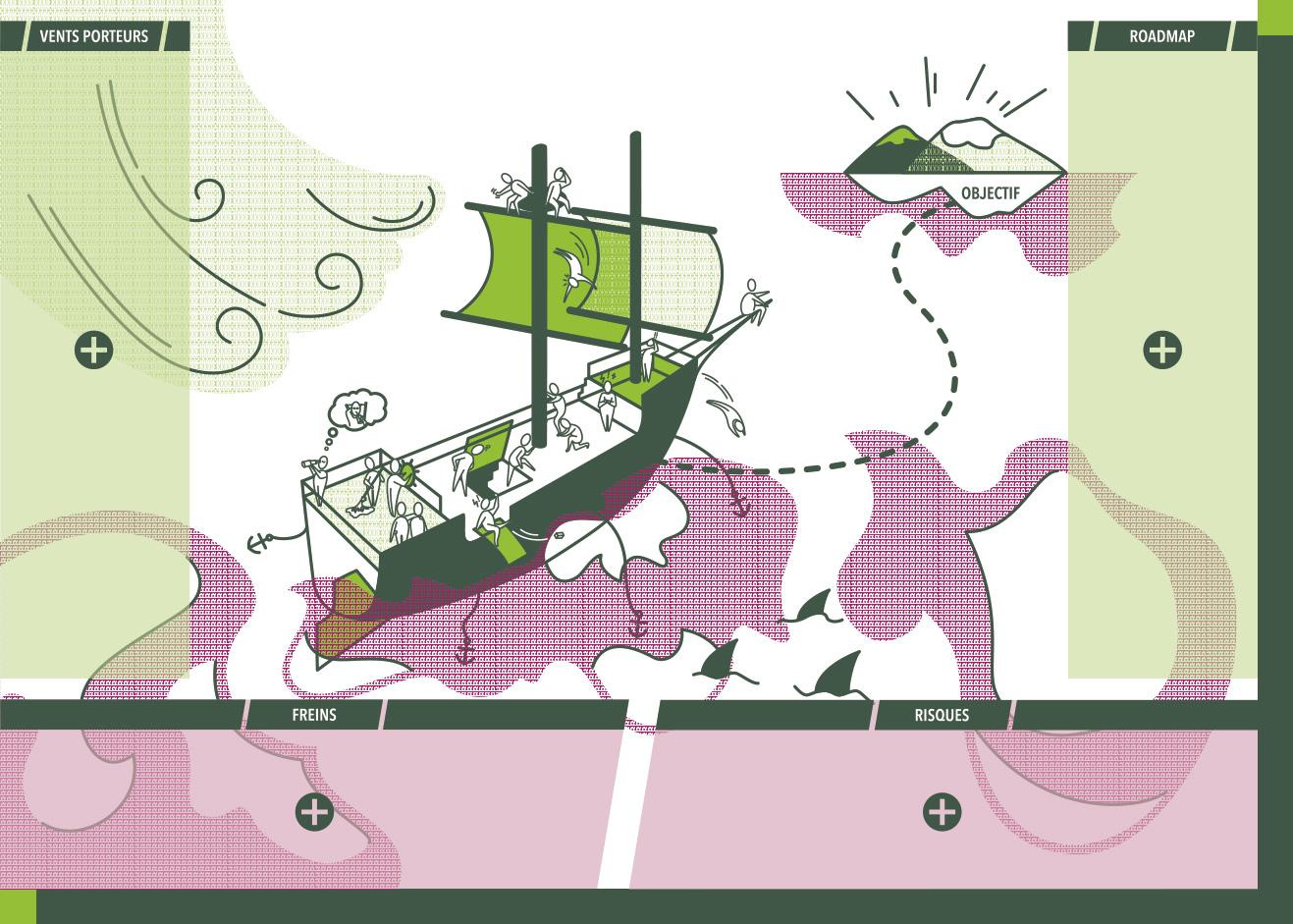illustration bateau pirate - après - worklab